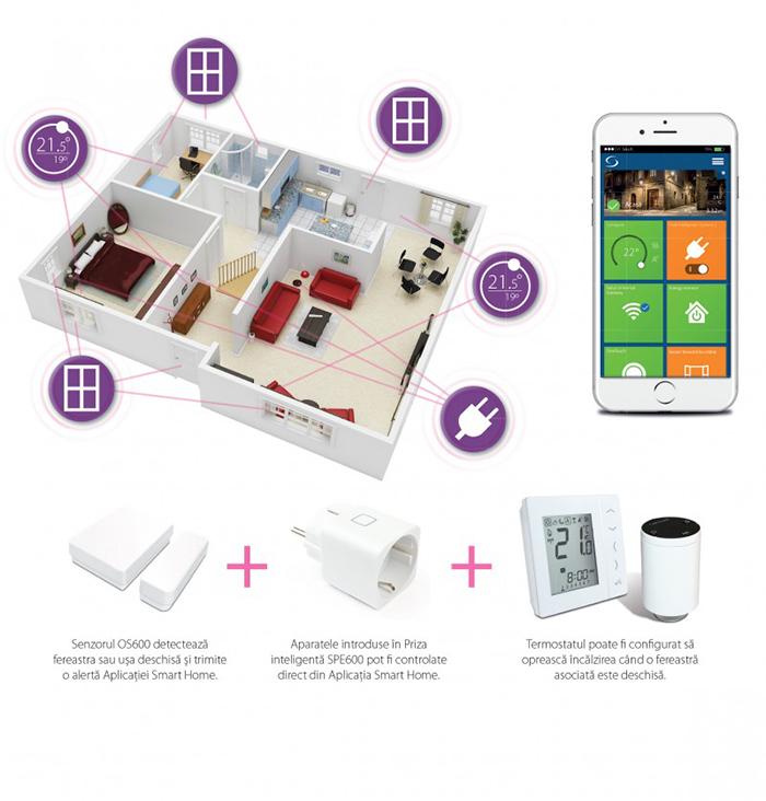 salus IT600 solutia pentru casa inteligenta. Poza 60