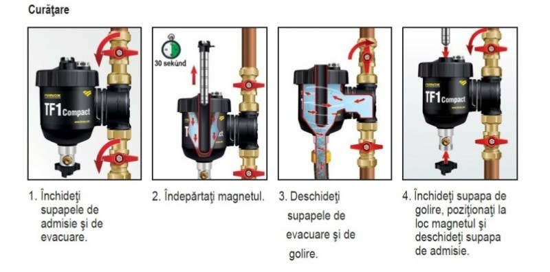 Poza Filtru antimagnetita Fernox TF1 Compact. Poza 8498