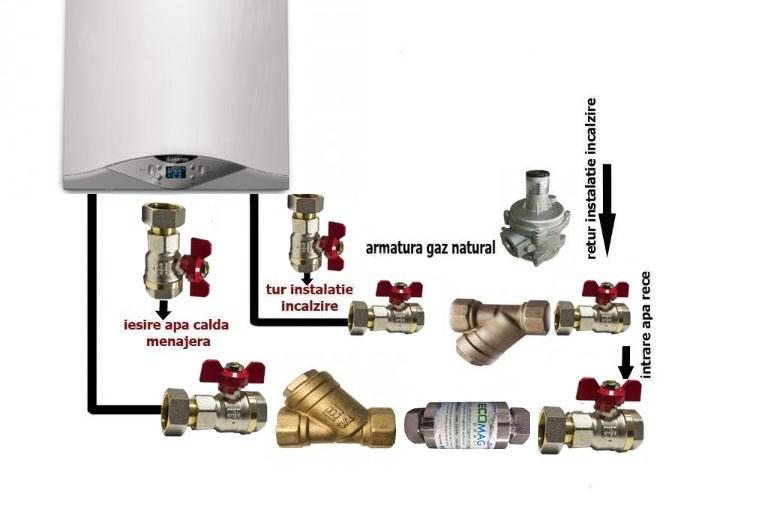 Poza Pachet instalare centrala termica murala. Poza 8524