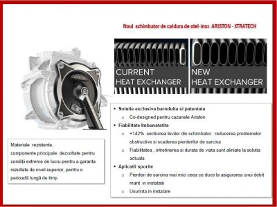 Poza Centrala termica Ariston Alteas One Net 30 EU 30 KW. Poza 8370